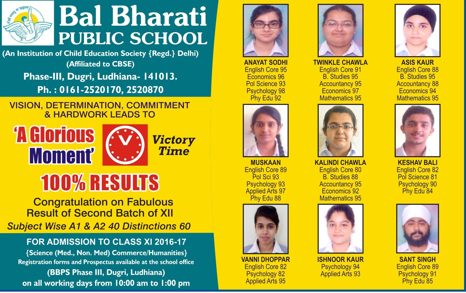 academics-results